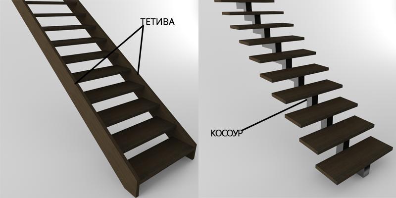 Лестницы на косоуре и тетиве: в чём разница и что лучше?